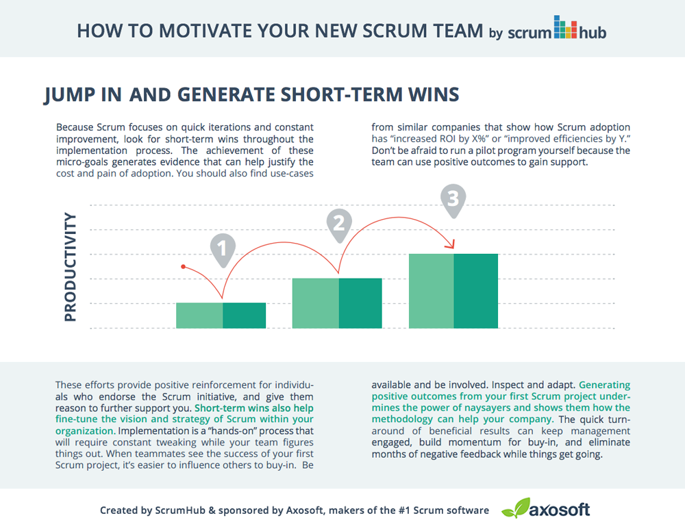 short term scrum team wins