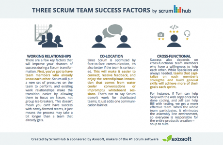 scrum success factors