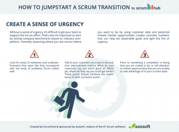 scrum transition