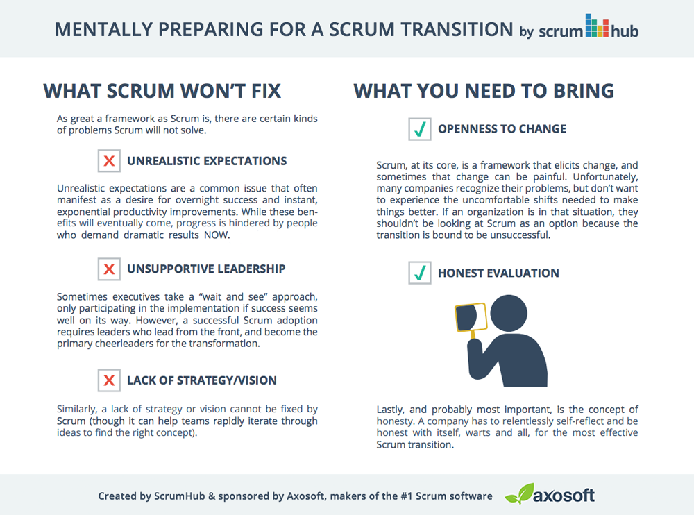 what-scrum-wont-fix