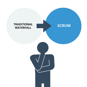 agile-managers