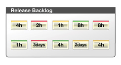 release-backlog-estimates