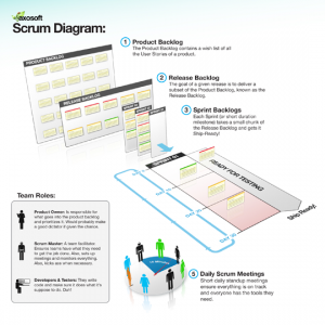 scrum-diagram